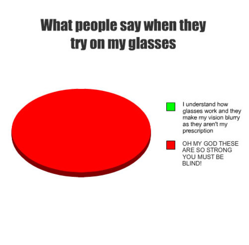 Glasses Quotes: Wearing Glasses Funny Quotes. QuotesGram
