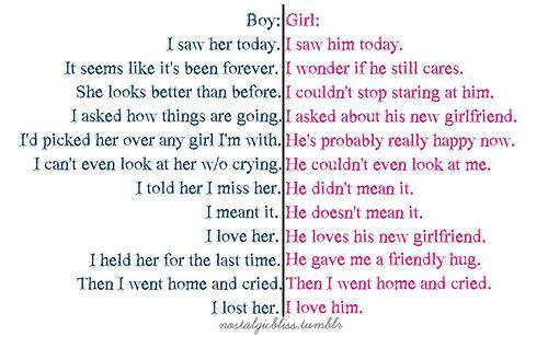 Sad Story About Boy and Girl Love