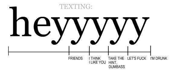 text, texting, texts, true